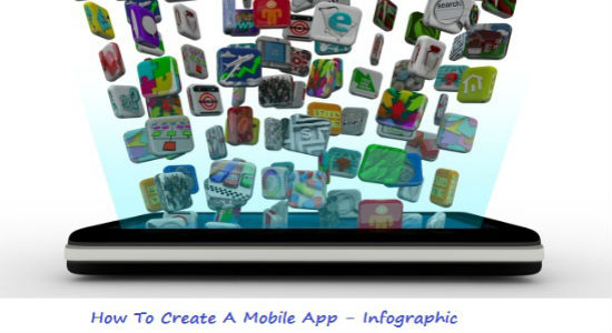 mobile app, creating a mobile app