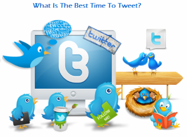 Twitter, tweet, best time to tweet, social media, blog, website