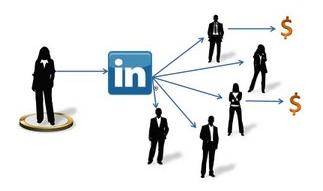 Linkedin, business promotion through LinkedIn